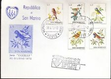 Birds Sammarinese Stamps