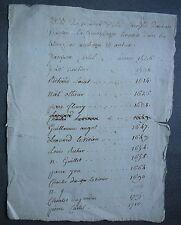 AUXAIS . Manche. Liste des Vicaires de 1536 à 1788. Le LANDAIS.