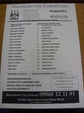 05/12/2000 Manchester City Reserves v Manchester United Reserves [At Hyde United