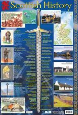 Scottish History Poster / Scotland / History / Large A2 Size