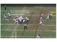 Power Read Package With Jet Sweep Coaching Football Dvd Playbook