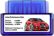 (Best) Power Performance Tuner Chip - Honda