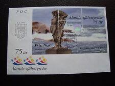 ALAND (finlande) - enveloppe 1er jour 9/6/1997 (cy97)