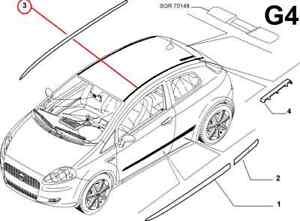 New OEM Fiat Punto Evo Grande Punto Left Roof Protection Strip 735410821