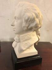 Goeblel Mozart Head boehm Porcelain Good Condt'n C9pix4Closeups& Size.MAKE OFFER