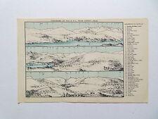 Orrest HEAD Lake Dist Panorama di abbatte-Picco ref. Bartholomew 1930 10inx6in