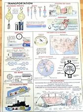 Original 1955 Science Pull Down School Chart of Transportation 28.5 x 42 Welch