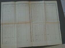 Garde Nationale liste de 99 mobilisés commune Ste Geneviève des Bois Loiret 1870