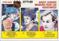 1980-81 O-Pee-Chee Marcel Dionne, Wayne Gretzky, Guy Lafleur #162