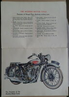 ANTIQUE MOTOR CYCLE ANATOMY VINTAGE SHELL PULL-UP ADVERTISING c.1930s POP-UP INT