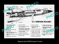 OLD LARGE HISTORIC PHOTO DIAGRAM OF THE WWII GERMAN V2 LONG RANGE ROCKET WWII