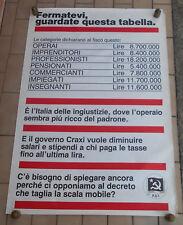 PCI PARTITO COMUNISTA ITALIANO AFFICHE MANIFESTO POSTER FERMATEVI GUARDATE