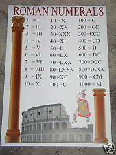 Teacher Resource Maths Primary High School  ROMAN NUMERALS A3 Chart Poster BN