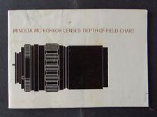 Catalogue MINOLTA MC ROKKOR LENSES DEPTH-OF-FIELD CHART catalog Katalog