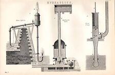 Impresión De 1880 ~ ~ Hidráulico Bomba Hidráulica Ram fuerza de sifón Ram