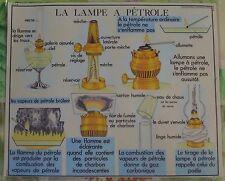 Old Map Carte Expo La Lampe Pigeon Lampe à Pétrole Mécanisme Fonctionnement