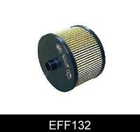 Comline Fuel Filter EFF132  - BRAND NEW - GENUINE