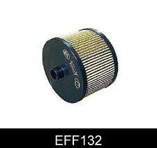 Comline Filtro De Combustible EFF132-Totalmente Nuevo-Original