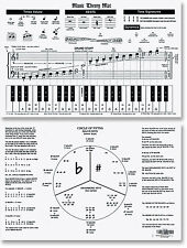 Music Theory Laminated Mat - Circle of Fifths