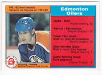82-83 OPC Wayne Gretzky Team Leaders Oilers O-Pee-Chee 1982