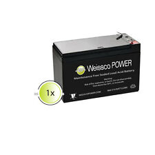 CyberPower CP585LCD 12V-7.5 Amp - New Compatible Replacement Battery Kit