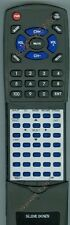 Replacement Remote for SONY KDL32BX310