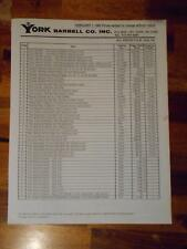 YORK BARBELL COMPANY Gym Equipment products ORIGINAL Price List (4 pages) 2-82