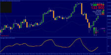 Forex TDI BB Trigger Scalping Strategy - Forex Trading System for MT4