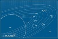 Solar System Blueprint Educational Chart Poster 24x36 inch