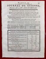 Port de Bordeaux en 1788 Journal de Guienne Gironde Marine Navire  Théâtre