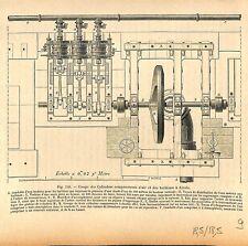 Cylindres compresseurs d'air turbines à Airolo Saint-Gothard Suisse GRAVURE 1884