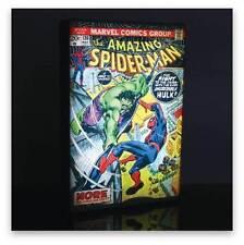 LuminArt - Marvel Comics The Spider-man