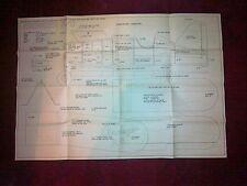EBENEZER RC simple biplano plan por B streigler (1998) dos pequeñas FF DESIGNS PLUS