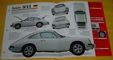 1965 Porsche 911 6 Cylinder 1991cc IMP Info/Specs/photo 15x9