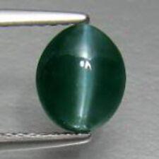 1.11ct Alexanderite 100% Natural Srilanka Gemstone $NR