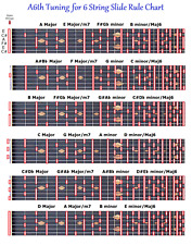OPEN A6th SLIDE RULE CHART - C#EF#AC#E - 6 STRING LAP STEEL DOBRO SLIDE GUITAR