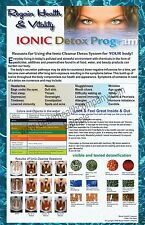 ION DETOX IONIC FOOT BATH SPA CLEANSE PROMO POSTER  Promote your Detox Foot Bath