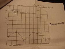 Lot of 10 NEW RF Amplifier 4-8.6GHz 34dB Gain c-band JCA48-4111B1 Test data