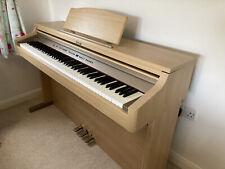 More details for roland digital piano hp102e