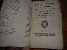 1791 TABLE GENERALE DES MATIERES DES DECRETS DE L ASSEMBLEE NATIONALE