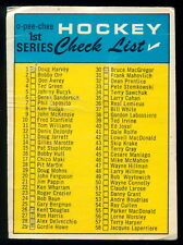 1968-69 OPC O PEE CHEE HOCKEY #121 CHECKLIST 1st SERIES 80% UNMARKED 1-132  VG