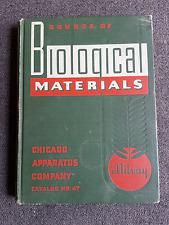 1936 Milvay Biological Material Supplies Catalog Aquaria Animal preparations +