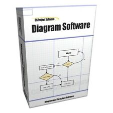 PM Diagram Technical Drawing Flow Organisation Chart Software PC Program