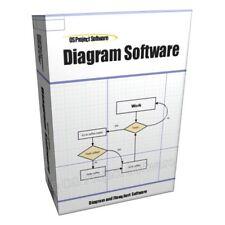 PM Diagramma Flusso di disegno tecnico organigramma Programma Software PC