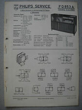 Philips FD853A Capella Truhe 853 Service Manual Ausgabe 12/55