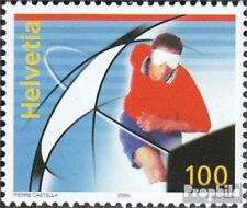 Switzerland 1925 (complete issue) FDC 2005 Football-european championship 2008