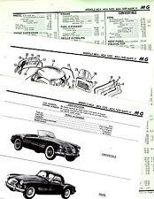 MGA MGA 1600 MGA 1600 MARK II MOTOR'S ORIGINAL CAR CRASH BOOK ILLUSTRATIONS M