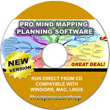 Project Planning Mind Map Software Pack CD – Task Organiser On Your Computer