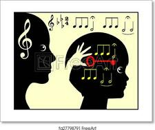 Childhood Music Education Art Print / Canvas Print. Poster, Wall Art, Home Decor