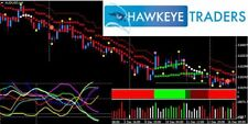 Hawkeye Traders System-Pattern Recognition-Standard Deviation FOREX TRADER MT4